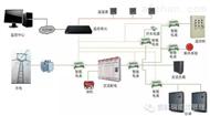 丝瓜app社区通信基站電源監控解決