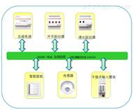 ACREL智能照明控制系统架构