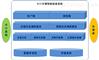 海视车辆大数据分析检索系统