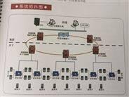 矿用系统煤矿人员定位管理系统