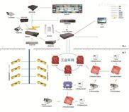 煤矿远程视频监控系统