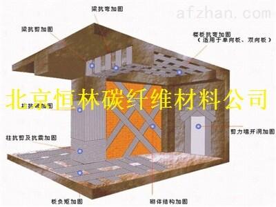 景德镇国产碳纤维布厂家玻纤套筒