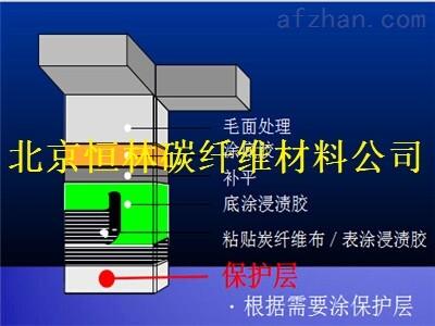 三明碳纤维布生产厂家桥梁加固玻纤套筒