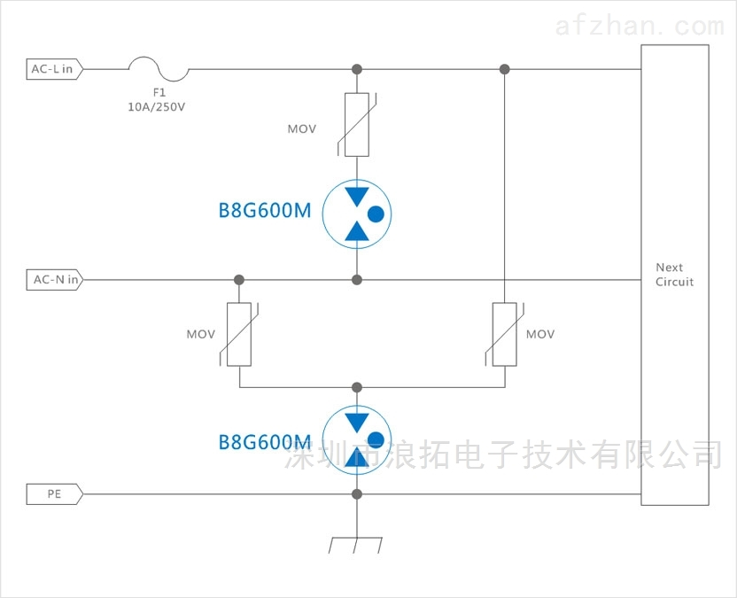 安防电源口户外使用环境下,感应雷击浪涌容易从电缆侵入系统,使得电源管理芯片及三极管等容易中断或者损坏,针对此类雷击问题,加保护器件可以解决,浪拓电子安防产品220V电源口保护器件防雷管LT-B5G600L,雷击浪涌测试水平8-20波形5KA.可以应用于电源口差模和共模保护,CM6KV-5000A,DM4KV-5KA,LPZ0-3区域防雷保护方案前级。材料使用上为陶瓷本体,寄生静态电容小于2PF,保护器件防雷管B5G系列分为电源口和信号口保护两类,包装为插件塑胶盘式样,1500PCS一包装。产品采用标准的5