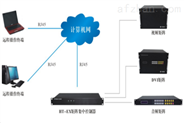 HT-EX声像信息综合控制系统