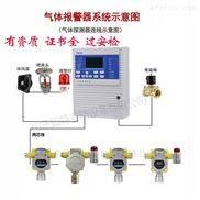 光伏制造厂硅烷气体浓度检测报警设备