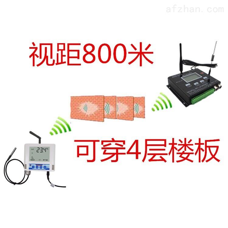在线环境监控设备