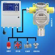 工业用氨水报警器,联网型监控