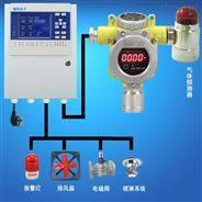 工业用二氧化碳气体报警器