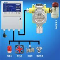 叔丁醇报警器,RBT-6000-ZLGMS型叔丁醇报警器