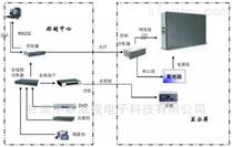 LED户外大屏系统生产厂家