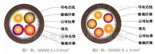 银顺国标YJV4*16+1*10交联低压电力电缆