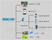 景区一卡通消费系统,景区电子门票系统