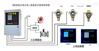 在线式沼气检测报警器带切断阀 远程监控
