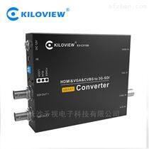 千视cv190 HDMI/VGA转SDI转换器 支持帧率