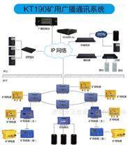 KT190矿井广播-煤矿井下扩播系统