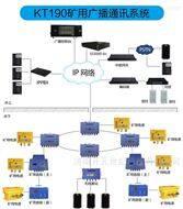 KT190礦井廣播-煤礦井下擴播系統