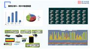 纺织行业MES系统软件