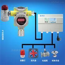 液化气可燃气体报警器十大品牌厂家