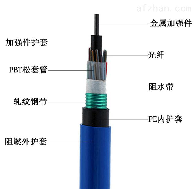 MGTSV矿用光缆用途(竖井、巷道)
