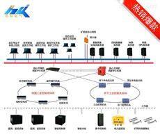 kjj127煤矿环网系统-煤矿工业环网建设改造