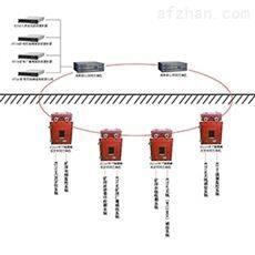 煤矿矿用工业以太网系统