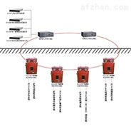 井下工业环网系统煤矿井下网络建设