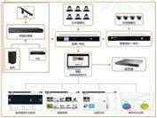 迪蓝科技高清4K录播系统教室