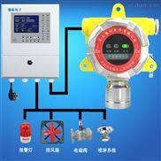 焦化厂人工煤气气体探测报警器,燃气报警器