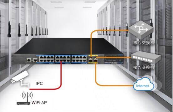 优特普:高清网络监控应用中的交换机配置