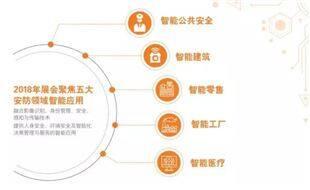 和源通信与您相约2018广州国际智能安全科技应用博览会