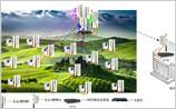 高山农场14个摄像头300M无线网桥加800M无线网桥组网方案