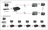 弱电工程选择光纤收发器及维护方法介绍