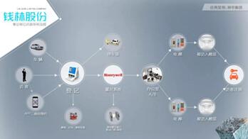 招聘季强势来袭 钱林智能访客系统助你安全管理
