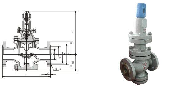 进入该公司展台  y43h活塞蒸汽减压阀的结构原理和图形符号图.图片