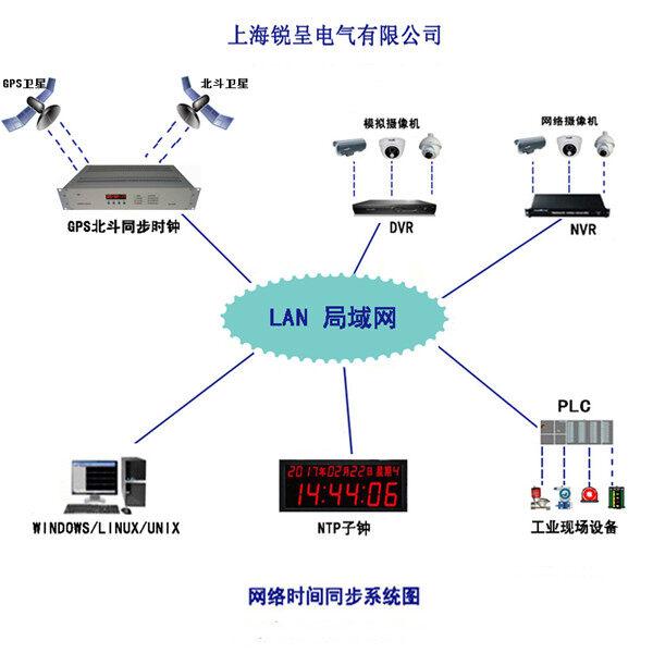 lan8720 晶振电路