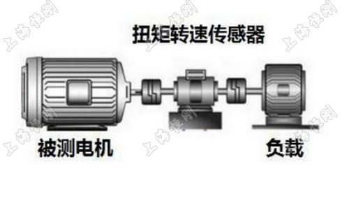 凸轮轴动态扭矩试验台